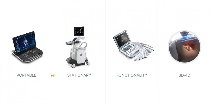 Tips for choosing the right ultrasound machine for you