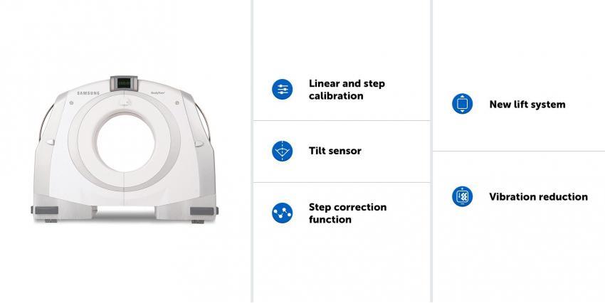BodyTom Elite – ein neuer CT-Scanner von Samsung