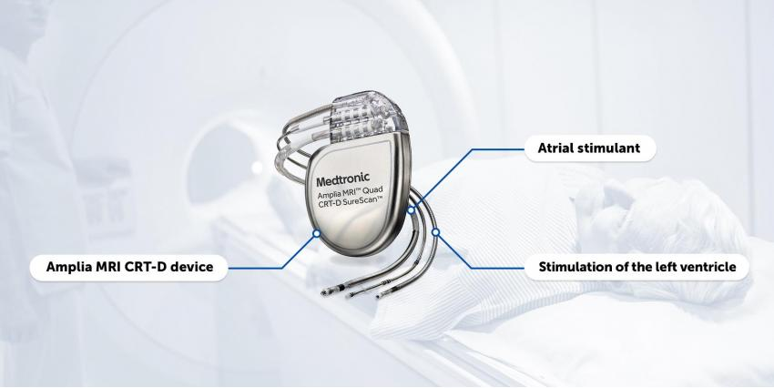 Medtronic launched new devices for the treatment of heart failure