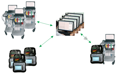 Computer-based electrocardiographs and remote ECG analysis are a modern alternative to classical ECG machines and ECG analysis using printing.