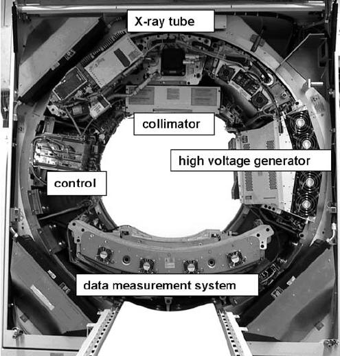 Як виміряти погіршення стану трубки для КТ-сканера