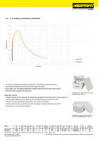 Photo LHT 03/17 D High-Temperature Furnace for Sintering Translucent Zirconia - 9